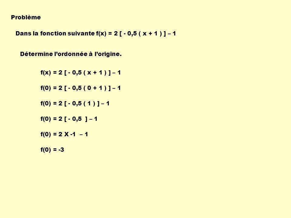 Problème Dans la fonction suivante f(x) = 2 [ - 0,5 ( x + 1 ) ] – 1. Détermine l'ordonnée à l'origine.